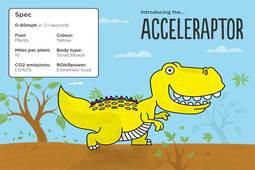 Design a dinosaur with Arnold Clark and Edinburgh Zoo