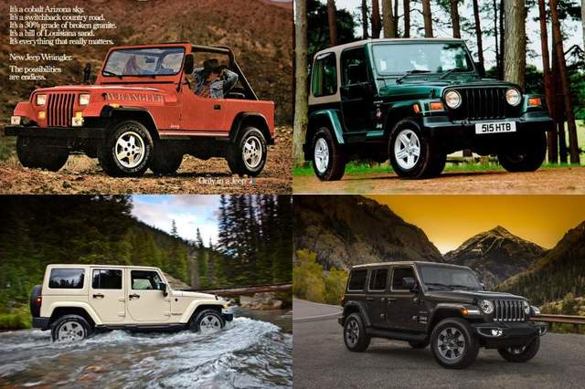 The history of the Jeep Wrangler
