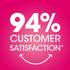 There are lots of reasons why customers keep coming back to Arnold Clark